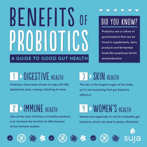 Benefits-of-Probiotics