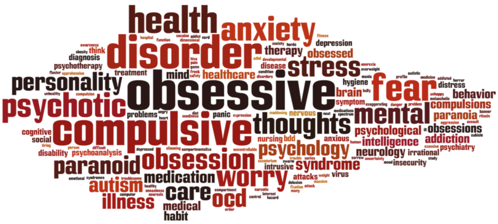 OCD wordcloud
